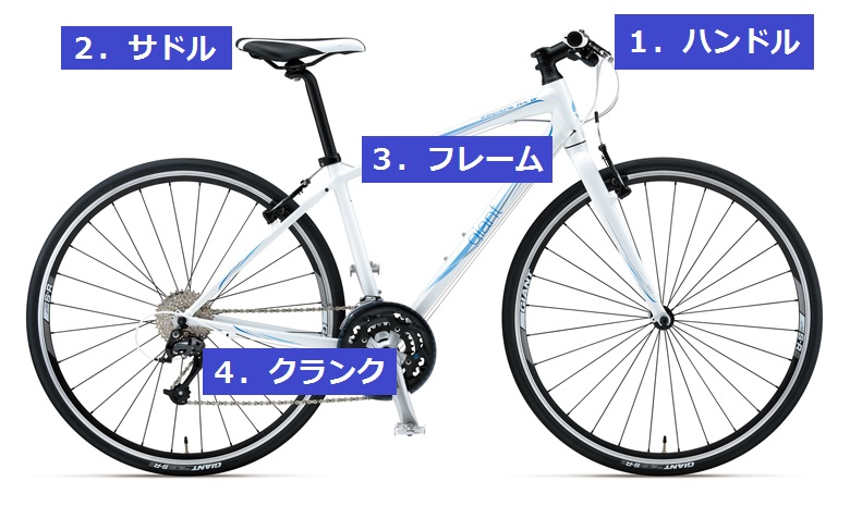 ... のためのクロスバイクの選び方